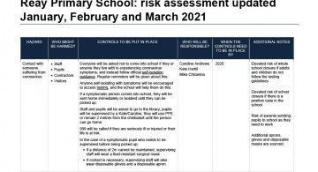 Risk Assessment Updated March 2021