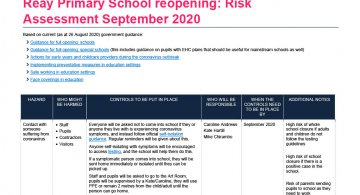 Risk Assessment 2020